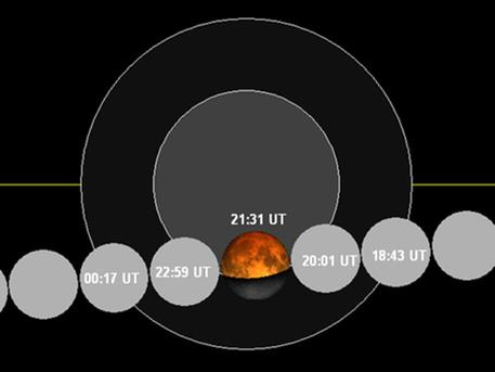 A Hold a Földről nézve a fogyatkozás idején (magyar idő UTC+2) forrás: Wikipédia